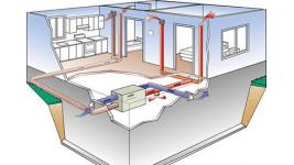 Appareils de ventilation
